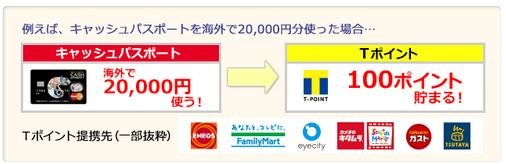 キャッシュパスポートTポイント提携